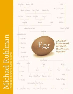Egg : a culinary exploration of the world's most versatile ingredient - Michael Ruhlman ; photography by Donna Turner Ruhlman.