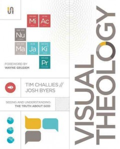 Visual theology : seeing and understanding the truth about God / Tim Challies and Josh Byers. - Tim Challies and Josh Byers.