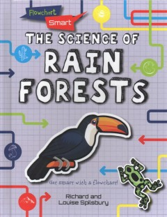 The science of rain forests /  Richard and Louise Spilsbury.