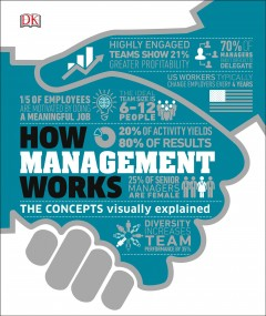 How management works : the concepts visually explained / consultant editor, Philippa Anderson.